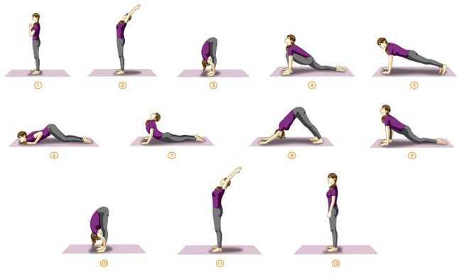 Упражнения йоги для начинающих в домашних условиях: безопасно и эффективно